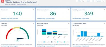 Salesforce Activity Tracking