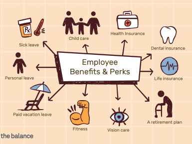 Advantages of Offering a Dental Benefits Plan to Employees